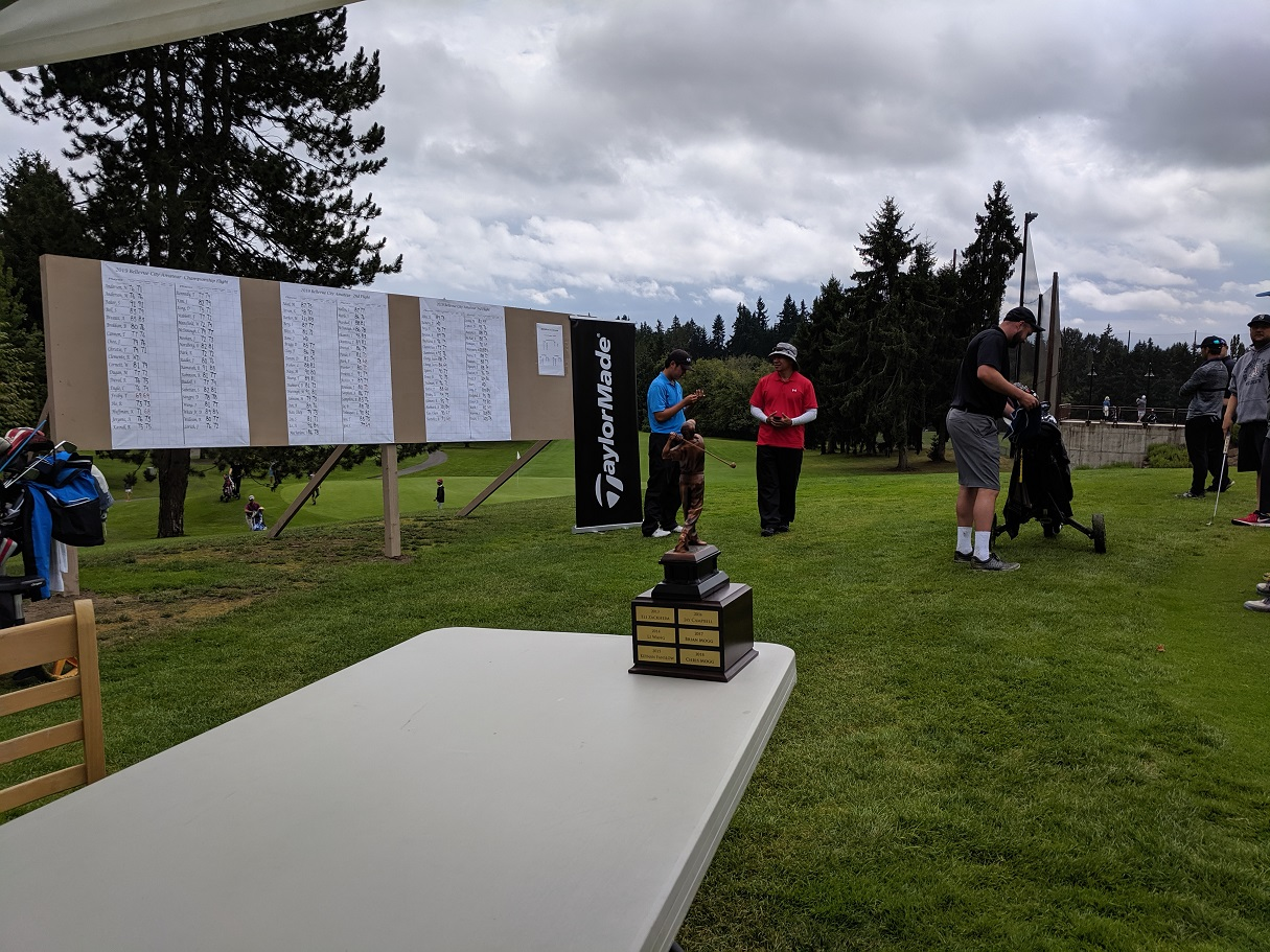 2019 Bellevue City Am